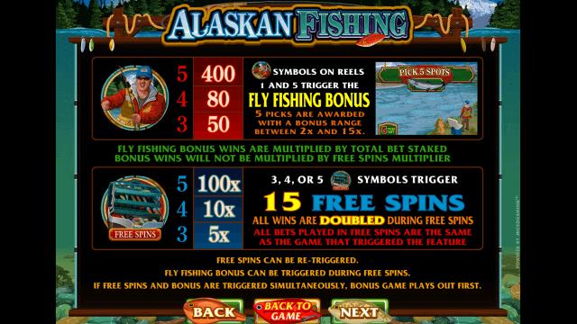 бесплатно игровые автоматы онлайн рыбалка