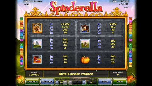 Игровой автомат золушка развлекательных игровые автоматы